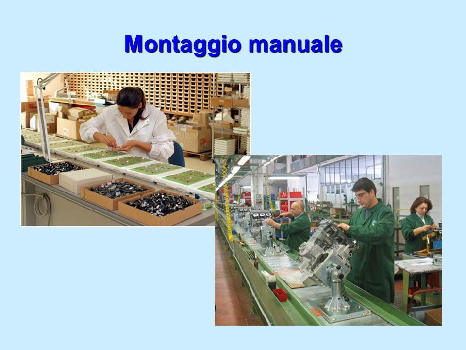 VANTAGGI: Flessibilità Destrezza SVANTAGGI: Prodotti non completi in linea Errori di montaggio Linee di montaggio manuali