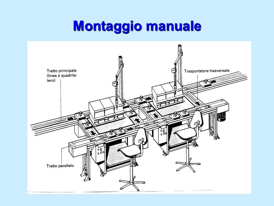 Esempio montaggio prodotto: interruttore tripolare Operazione 11: togliere linterruttore dalla attrezzatura e posizionarlo nellimballaggio T e11 : 0,16 min Precedenze: 10