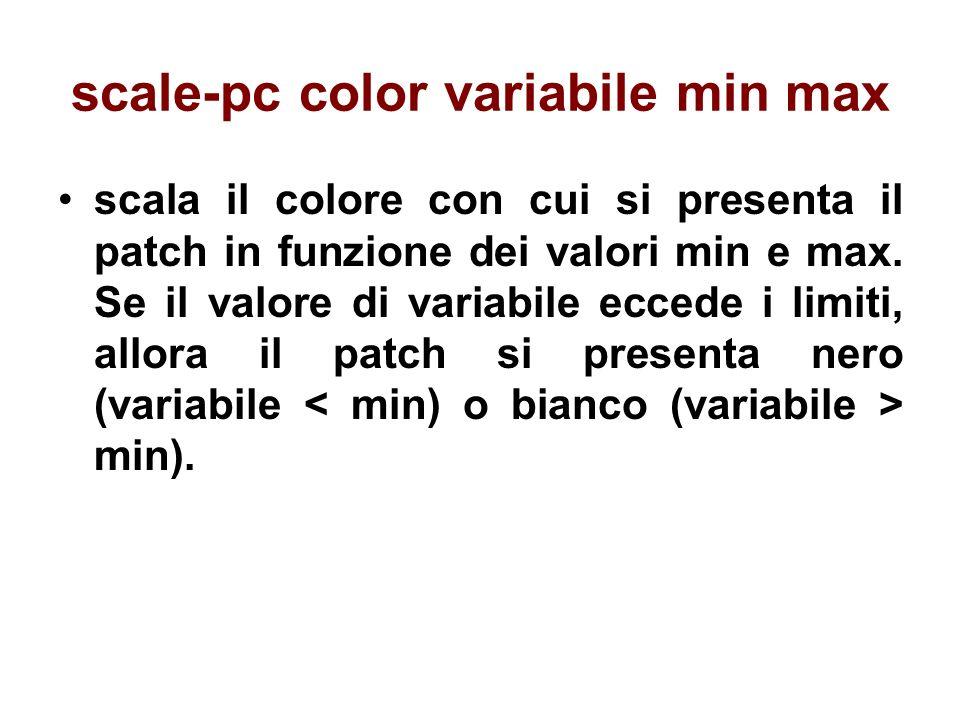 scale-pc color variabile min max scala il colore con cui si presenta il patch in funzione dei valori min e max. Se il valore di variabile eccede i lim