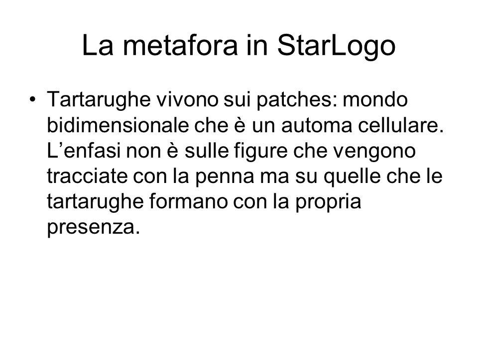 La metafora in StarLogo Tartarughe vivono sui patches: mondo bidimensionale che è un automa cellulare. Lenfasi non è sulle figure che vengono tracciat