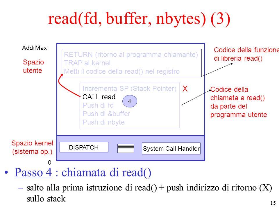 15 Spazio kernel (sistema op.) Spazio utente DISPATCH System Call Handler Codice della funzione di libreria read() Codice della chiamata a read() da parte del programma utente Incrementa SP (Stack Pointer) CALL read Push di fd Push di &buffer Push di nbyte RETURN (ritorno al programma chiamante) TRAP al kernel Metti il codice della read() nel registro 4 read(fd, buffer, nbytes) (3) Passo 4 : chiamata di read() –salto alla prima istruzione di read() + push indirizzo di ritorno (X) sullo stack 0 AddrMax X