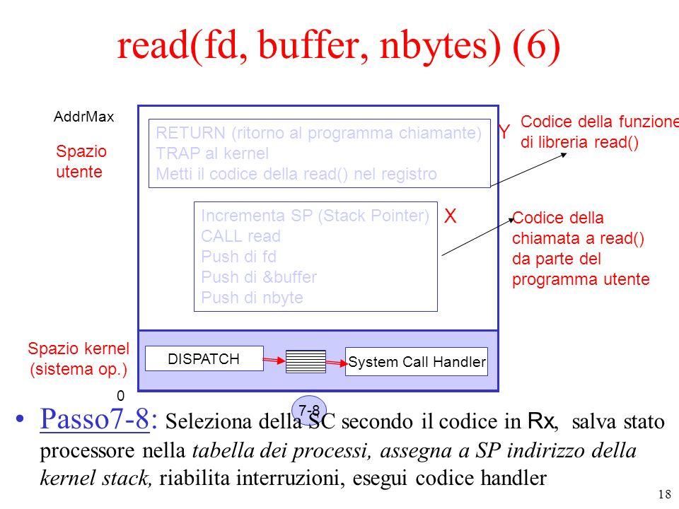 18 Spazio kernel (sistema op.) Spazio utente DISPATCH System Call Handler Codice della funzione di libreria read() Codice della chiamata a read() da parte del programma utente Incrementa SP (Stack Pointer) CALL read Push di fd Push di &buffer Push di nbyte RETURN (ritorno al programma chiamante) TRAP al kernel Metti il codice della read() nel registro 7-8 read(fd, buffer, nbytes) (6) Passo7-8: Seleziona della SC secondo il codice in Rx, salva stato processore nella tabella dei processi, assegna a SP indirizzo della kernel stack, riabilita interruzioni, esegui codice handler 0 AddrMax X Y
