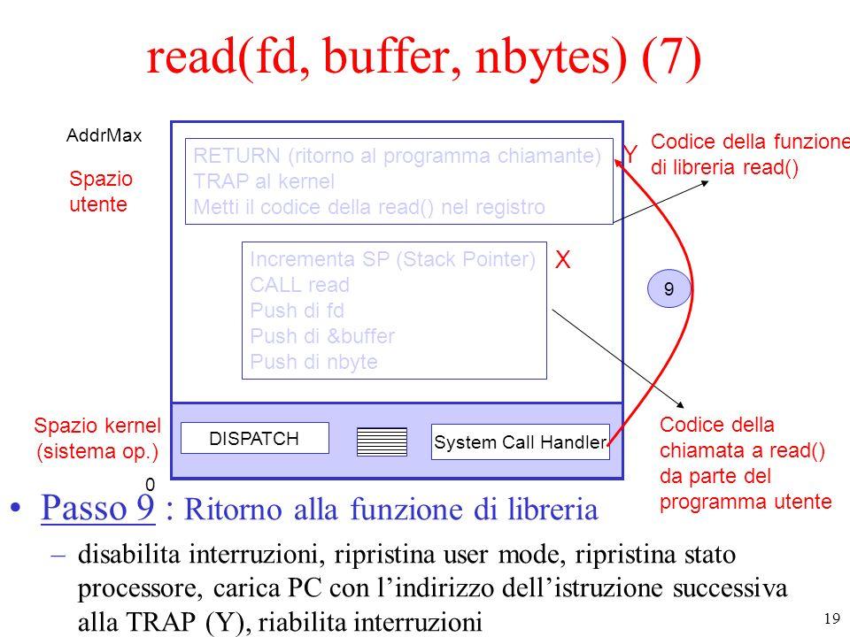 19 Spazio kernel (sistema op.) Spazio utente DISPATCH System Call Handler Codice della funzione di libreria read() Codice della chiamata a read() da parte del programma utente Incrementa SP (Stack Pointer) CALL read Push di fd Push di &buffer Push di nbyte RETURN (ritorno al programma chiamante) TRAP al kernel Metti il codice della read() nel registro 9 read(fd, buffer, nbytes) (7) Passo 9 : Ritorno alla funzione di libreria –disabilita interruzioni, ripristina user mode, ripristina stato processore, carica PC con lindirizzo dellistruzione successiva alla TRAP (Y), riabilita interruzioni 0 AddrMax X Y