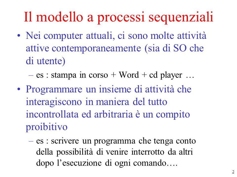 13 Chiamata a read(fd, buffer, nbytes) Spazio kernel (sistema op.) Spazio utente DISPATCH System Call Handler Smistatore (dispatch) Gestore della chiamata di sistema Tabella di corrispondenza Codice della funzione di libreria read() Codice della chiamata a read() da parte del programma utente Incrementa SP (Stack Pointer) CALL read Push di fd Push di &buffer Push di nbyte RETURN (ritorno al programma chiamante) TRAP al kernel Metti il codice della read() nel registro 0 AddrMax