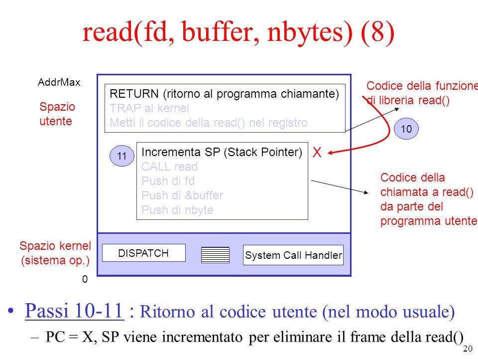 20 Spazio kernel (sistema op.) Spazio utente DISPATCH System Call Handler Codice della funzione di libreria read() Codice della chiamata a read() da parte del programma utente Incrementa SP (Stack Pointer) CALL read Push di fd Push di &buffer Push di nbyte RETURN (ritorno al programma chiamante) TRAP al kernel Metti il codice della read() nel registro 10 read(fd, buffer, nbytes) (8) Passi 10-11 : Ritorno al codice utente (nel modo usuale) –PC = X, SP viene incrementato per eliminare il frame della read() 0 AddrMax 11 X