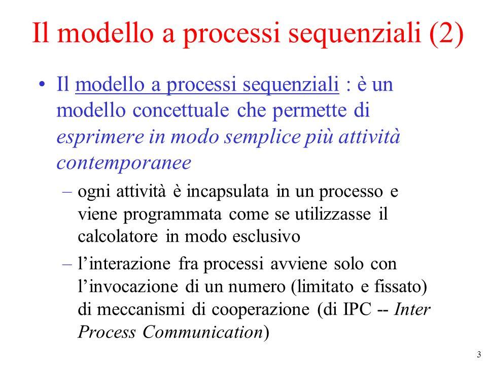 3 Il modello a processi sequenziali (2) Il modello a processi sequenziali : è un modello concettuale che permette di esprimere in modo semplice più attività contemporanee –ogni attività è incapsulata in un processo e viene programmata come se utilizzasse il calcolatore in modo esclusivo –linterazione fra processi avviene solo con linvocazione di un numero (limitato e fissato) di meccanismi di cooperazione (di IPC -- Inter Process Communication)