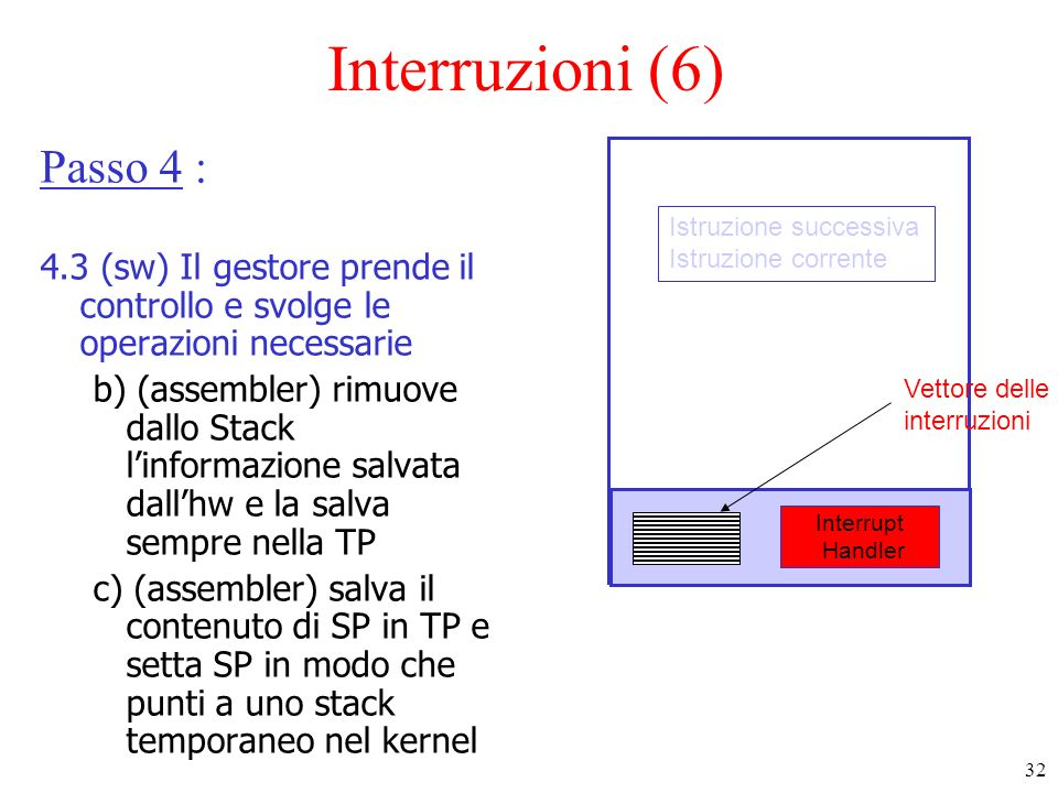 32 Interruzioni (6) Passo 4 : 4.3 (sw) Il gestore prende il controllo e svolge le operazioni necessarie b) (assembler) rimuove dallo Stack linformazio
