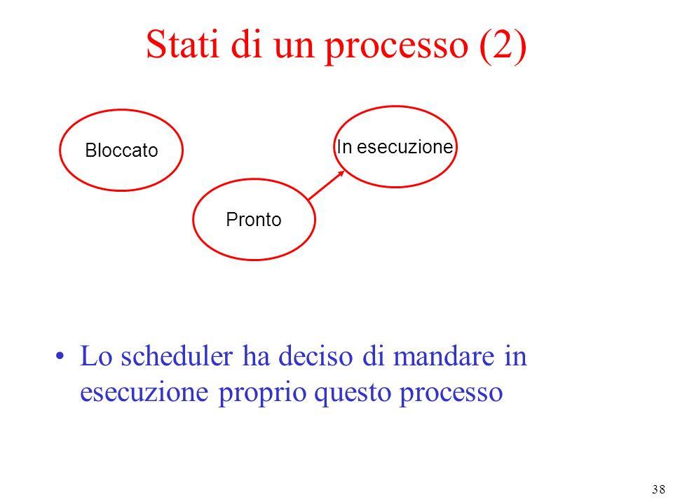38 Pronto Bloccato In esecuzione Stati di un processo (2) Lo scheduler ha deciso di mandare in esecuzione proprio questo processo