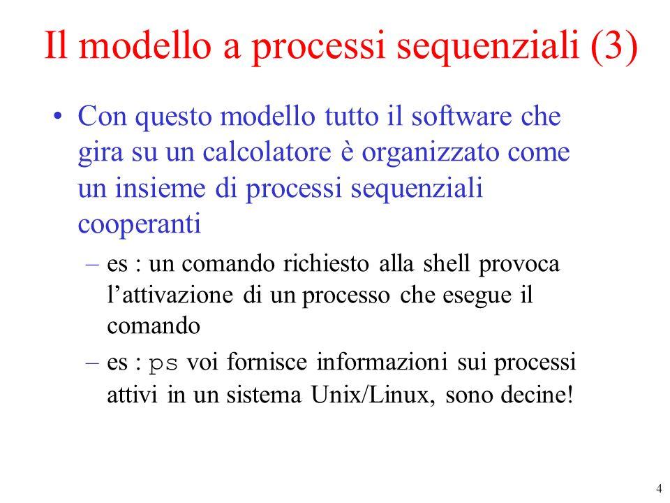 4 Il modello a processi sequenziali (3) Con questo modello tutto il software che gira su un calcolatore è organizzato come un insieme di processi sequenziali cooperanti –es : un comando richiesto alla shell provoca lattivazione di un processo che esegue il comando –es : ps voi fornisce informazioni sui processi attivi in un sistema Unix/Linux, sono decine!