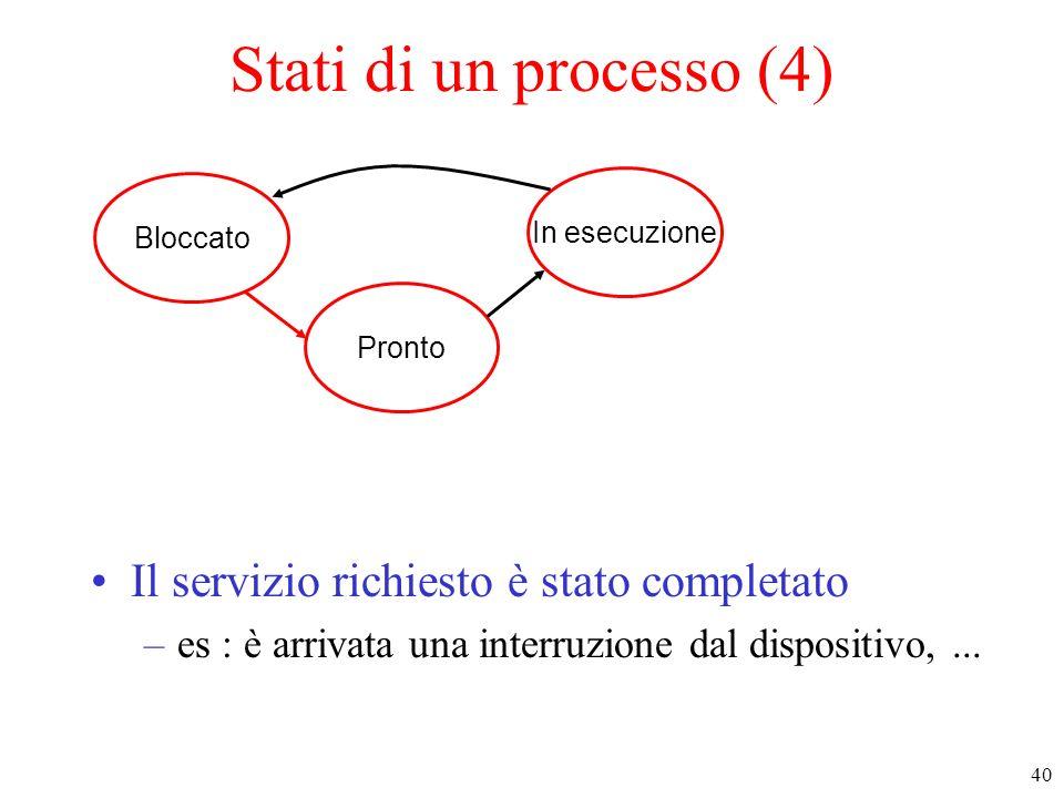 40 Pronto Bloccato In esecuzione Stati di un processo (4) Il servizio richiesto è stato completato –es : è arrivata una interruzione dal dispositivo,.
