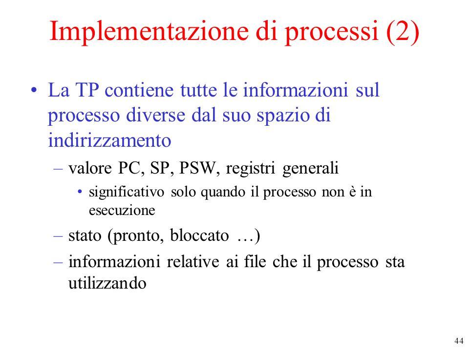 44 Implementazione di processi (2) La TP contiene tutte le informazioni sul processo diverse dal suo spazio di indirizzamento –valore PC, SP, PSW, registri generali significativo solo quando il processo non è in esecuzione –stato (pronto, bloccato …) –informazioni relative ai file che il processo sta utilizzando