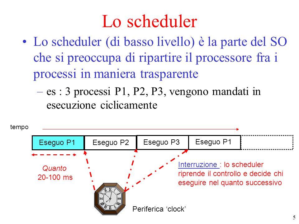 5 Lo scheduler Lo scheduler (di basso livello) è la parte del SO che si preoccupa di ripartire il processore fra i processi in maniera trasparente –es : 3 processi P1, P2, P3, vengono mandati in esecuzione ciclicamente Quanto 20-100 ms Eseguo P1Eseguo P2 Eseguo P3 Periferica clock Eseguo P1 Interruzione : lo scheduler riprende il controllo e decide chi eseguire nel quanto successivo tempo