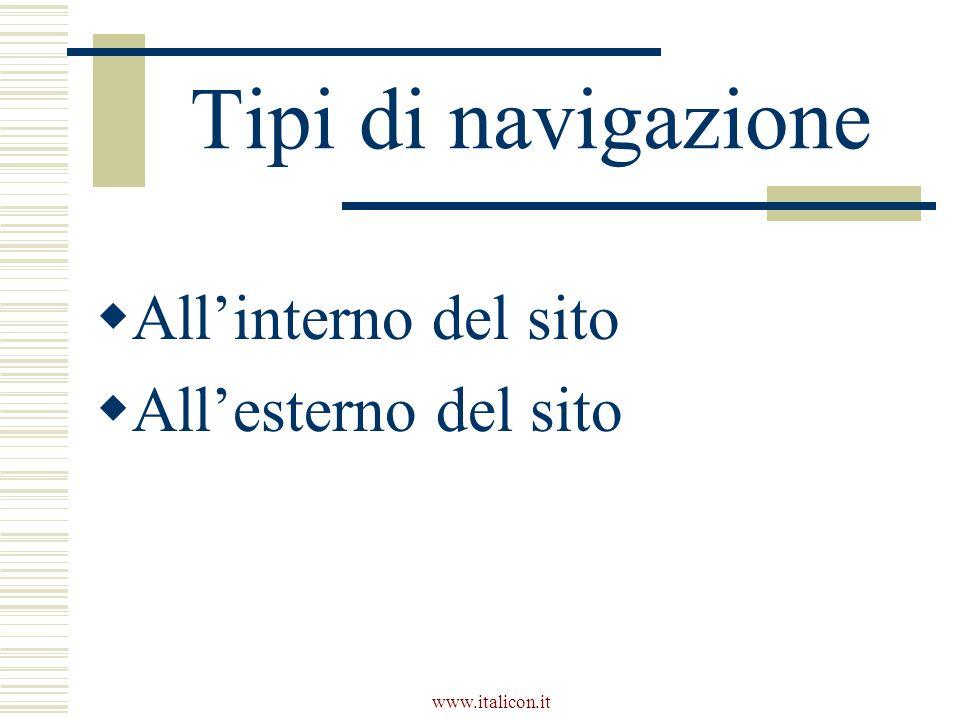 www.italicon.it Quando uscire dal sito? Quando è necessario farlo Quando è consigliabile farlo
