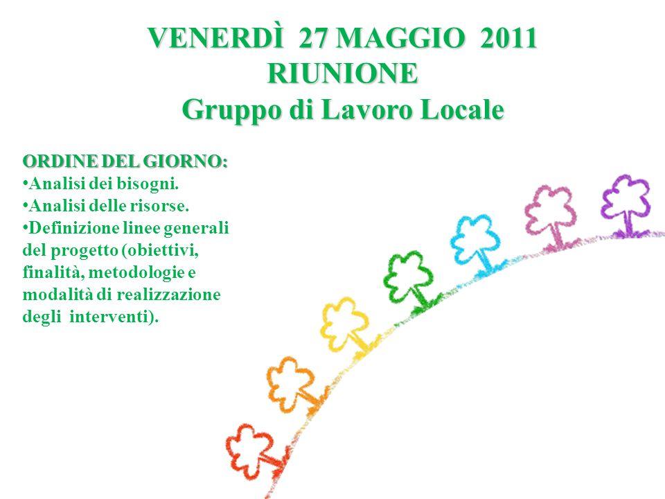 VENERDÌ 27 MAGGIO 2011 RIUNIONE Gruppo di Lavoro Locale ORDINE DEL GIORNO: Analisi dei bisogni. Analisi delle risorse. Definizione linee generali del