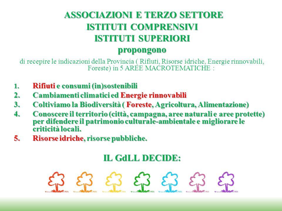 di recepire le indicazioni della Provincia ( Rifiuti, Risorse idriche, Energie rinnovabili, Foreste) in 5 AREE MACROTEMATICHE : 1. Rifiuti e consumi (