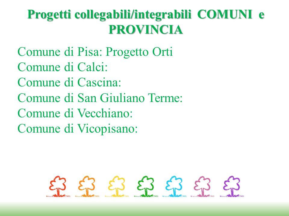Comune di Pisa: Progetto Orti Comune di Calci: Comune di Cascina: Comune di San Giuliano Terme: Comune di Vecchiano: Comune di Vicopisano: Progetti co