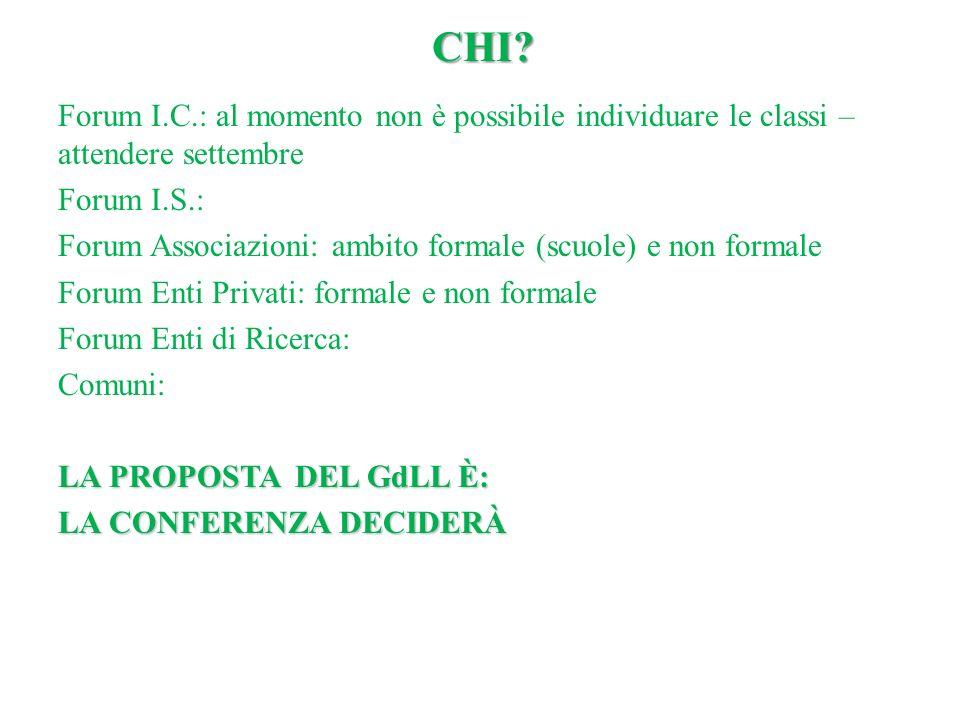Forum I.C.: al momento non è possibile individuare le classi – attendere settembre Forum I.S.: Forum Associazioni: ambito formale (scuole) e non forma
