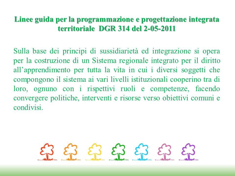 Linee guida per la programmazione e progettazione integrata territoriale DGR 314 del 2-05-2011 Sulla base dei principi di sussidiarietà ed integrazion