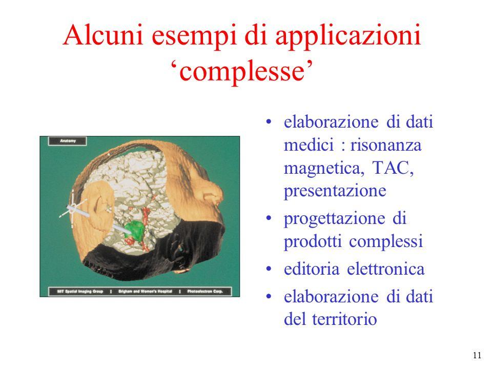 11 Alcuni esempi di applicazioni complesse elaborazione di dati medici : risonanza magnetica, TAC, presentazione progettazione di prodotti complessi editoria elettronica elaborazione di dati del territorio