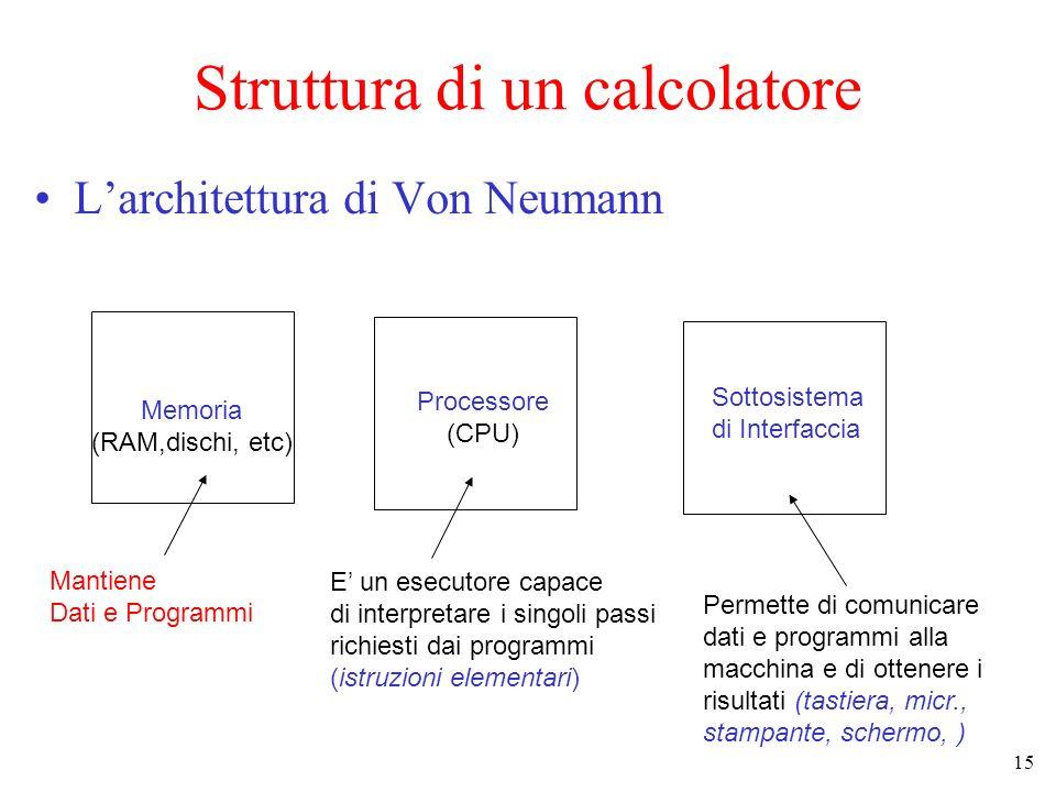 15 Struttura di un calcolatore Larchitettura di Von Neumann Memoria (RAM,dischi, etc) Mantiene Dati e Programmi Processore (CPU) E un esecutore capace di interpretare i singoli passi richiesti dai programmi (istruzioni elementari) Sottosistema di Interfaccia Permette di comunicare dati e programmi alla macchina e di ottenere i risultati (tastiera, micr., stampante, schermo, )