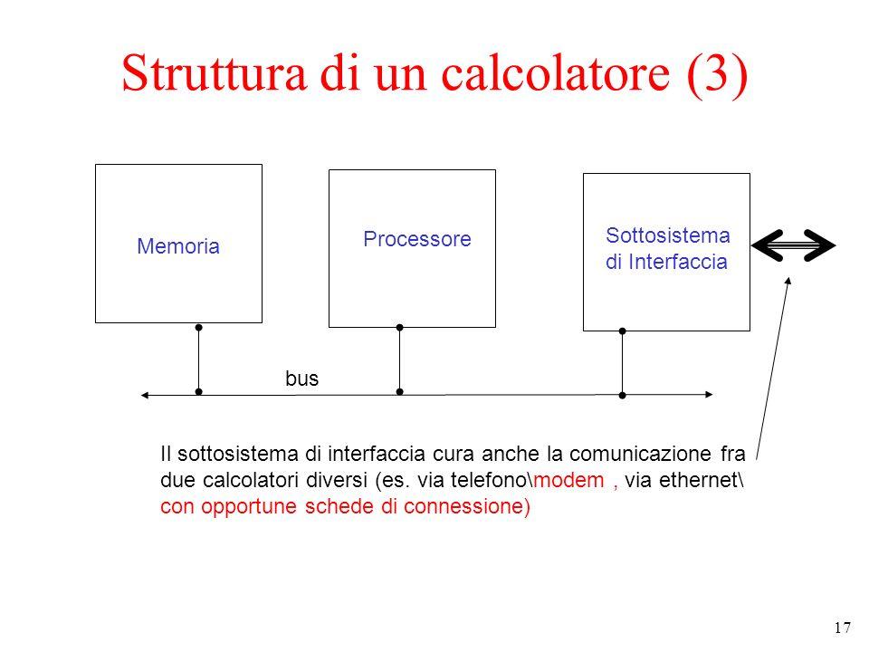 17 Struttura di un calcolatore (3) Memoria Processore Sottosistema di Interfaccia Il sottosistema di interfaccia cura anche la comunicazione fra due calcolatori diversi (es.