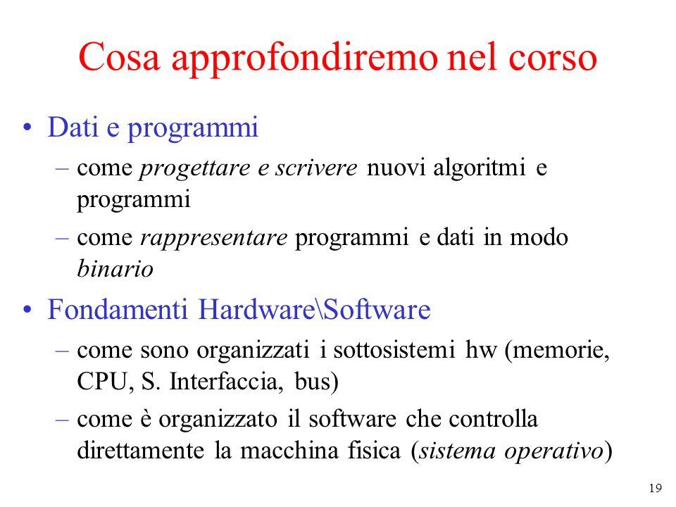 19 Cosa approfondiremo nel corso Dati e programmi –come progettare e scrivere nuovi algoritmi e programmi –come rappresentare programmi e dati in modo binario Fondamenti Hardware\Software –come sono organizzati i sottosistemi hw (memorie, CPU, S.