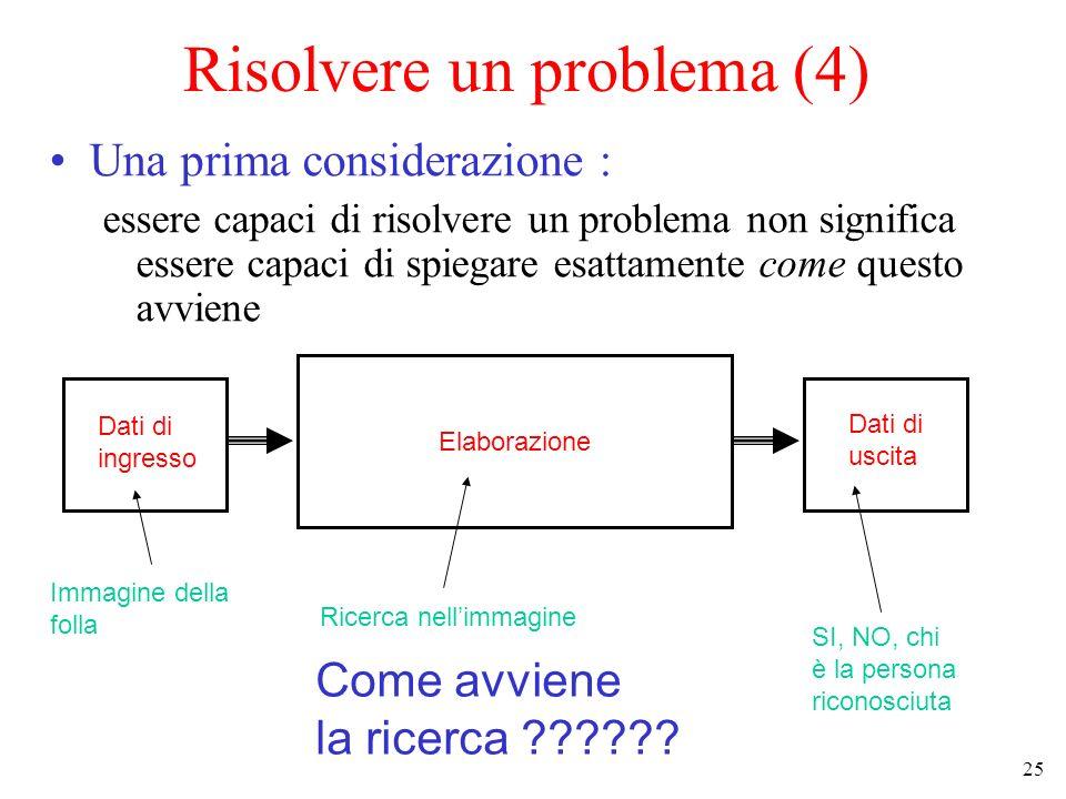 25 Risolvere un problema (4) Una prima considerazione : essere capaci di risolvere un problema non significa essere capaci di spiegare esattamente come questo avviene Dati di ingresso Immagine della folla Elaborazione Ricerca nellimmagine SI, NO, chi è la persona riconosciuta Dati di uscita Come avviene la ricerca