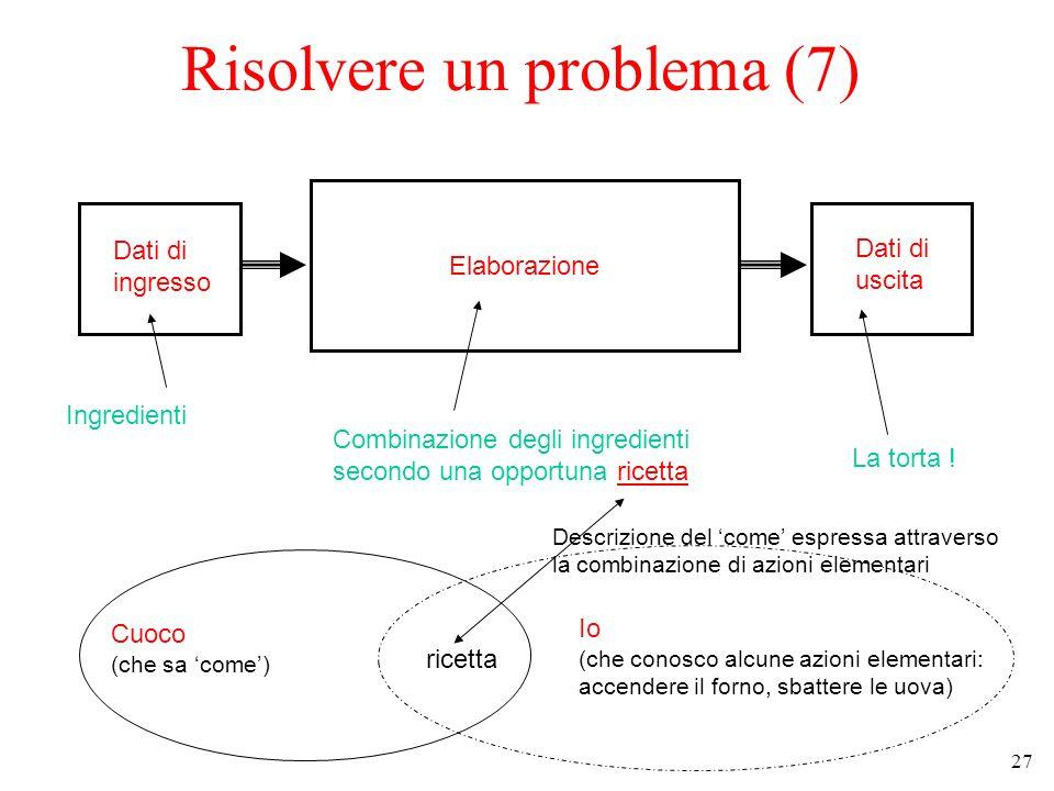 27 Risolvere un problema (7) Dati di ingresso Ingredienti Elaborazione Combinazione degli ingredienti secondo una opportuna ricetta La torta .