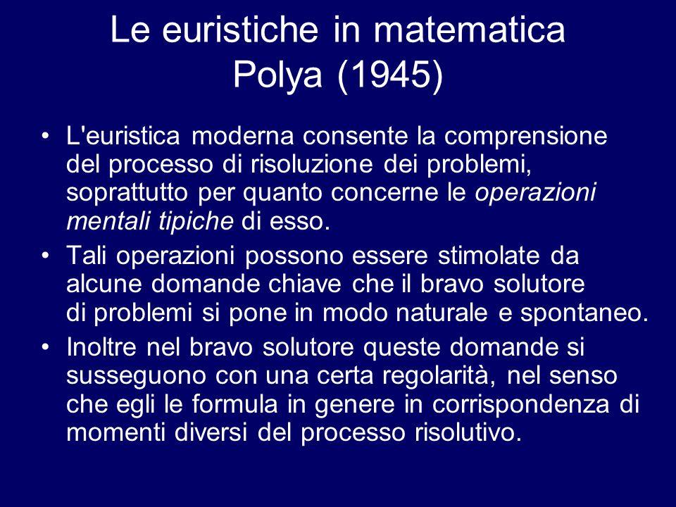 Le euristiche in matematica Polya (1945) L'euristica moderna consente la comprensione del processo di risoluzione dei problemi, soprattutto per quanto