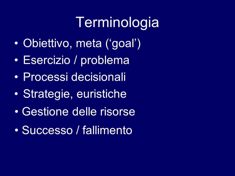 Terminologia Obiettivo, meta (goal) Esercizio / problema Processi decisionali Strategie, euristiche Successo / fallimento Gestione delle risorse