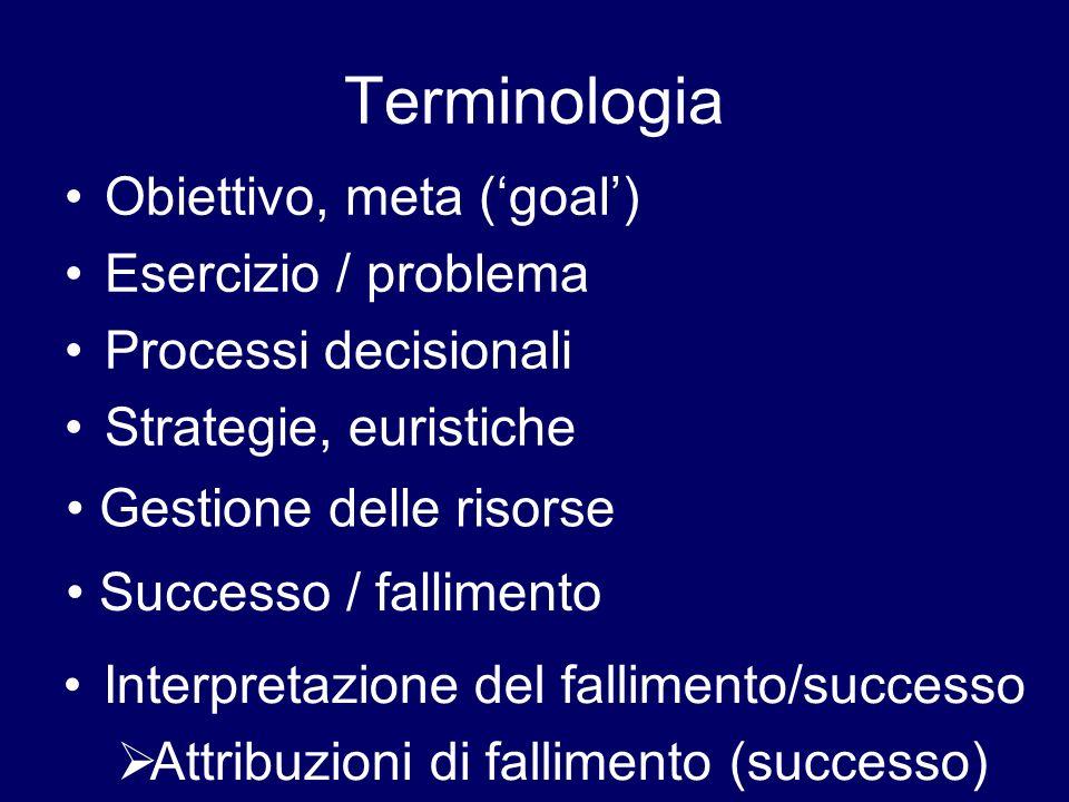 Terminologia Obiettivo, meta (goal) Esercizio / problema Processi decisionali Strategie, euristiche Successo / fallimento Interpretazione del fallimen