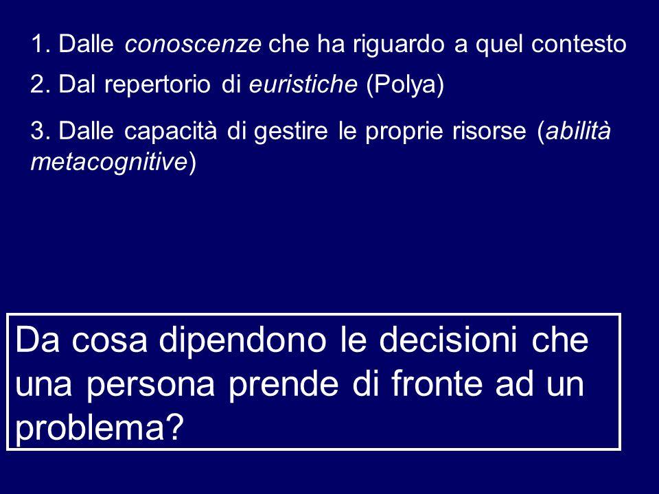 Da cosa dipendono le decisioni che una persona prende di fronte ad un problema? 1. Dalle conoscenze che ha riguardo a quel contesto 2. Dal repertorio