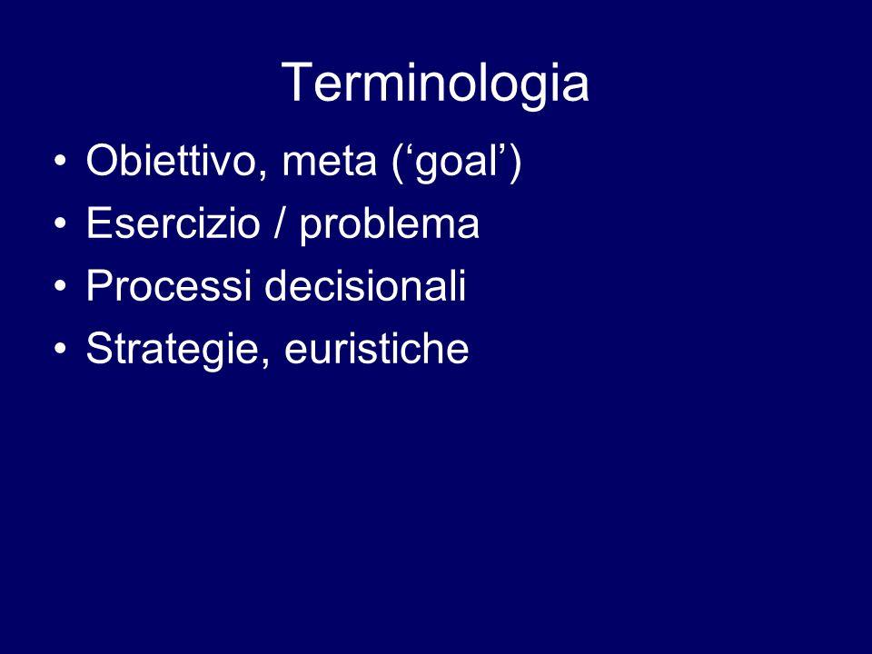 Terminologia Obiettivo, meta (goal) Esercizio / problema Processi decisionali Strategie, euristiche