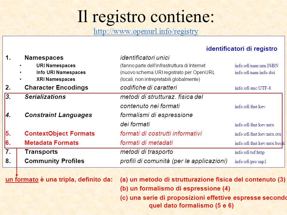 Il registro contiene: http://www.openurl.info/registry http://www.openurl.info/registry identificatori di registro 1.Namespaces identificatori unici URI Namespaces (fanno parte dell infrastruttura di Internet info:ofi/nam:urn:ISBN Info URI Namespaces (nuovo schema URI registrato per OpenURL info:ofi/nam:info:doi XRI Namespaces (locali, non intrepretabili globalmente) 2.Character Encodingscodifiche di caratteri info:ofi:enc:UTF-8 3.Serializationsmetodi di strutturaz.