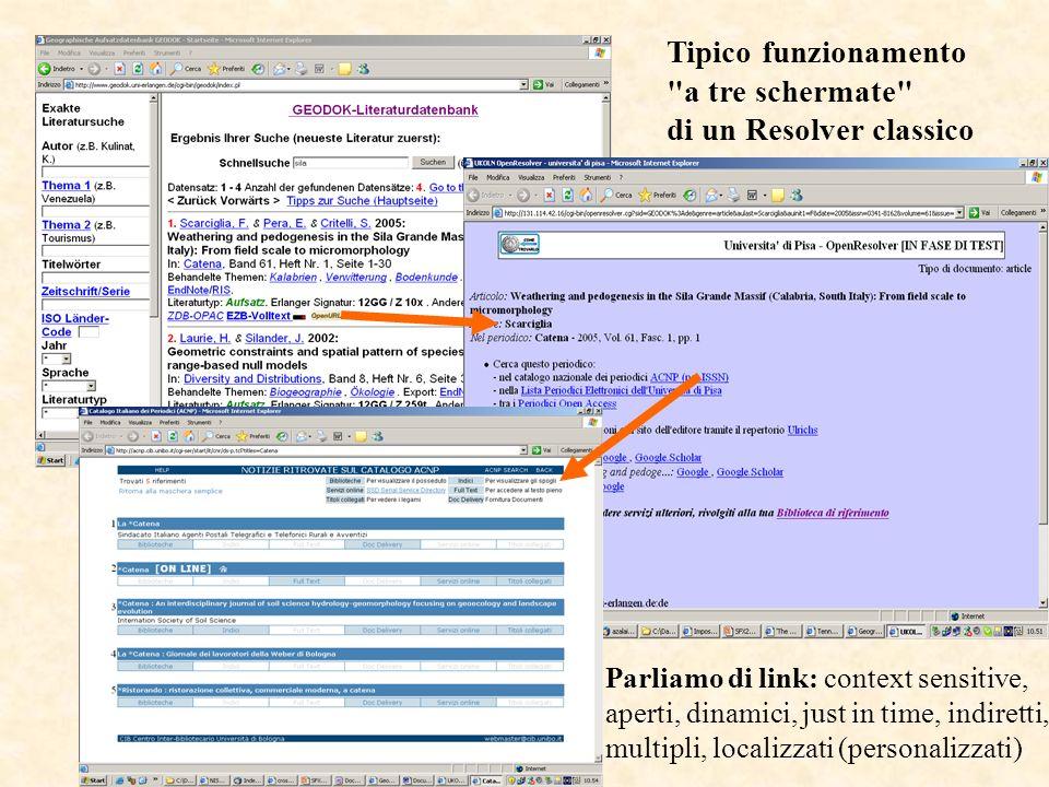 http://example.org/myResolver ?url_ver=z39.88-2004 &url_ctx_fmt=info:ofi/fmt:kev:mtx:ctx &rft_val_fmt=info:ofi/fmt:kev:mtx:journal &rfr_id=info:sid/myid.com:mydb &rft_id=info:doi/10.1126/science.275.5304.1320 &rft_id=info:pmid/9036860 &rft.genre=article &rft.atitle=Isolation of a common receptor for coxsackie B &rft.title=Science &rft.aulast=Bergelson &rft.auinit=J &rft.date=1997… http://www.openurl.info/registry/dc/info:ofi/fmt:kev:mtx:journal Formato di ContextObject Formato di Metadati Un costrutto di ContextObject in formato KEV, con metadati journal Md amministrativo versione