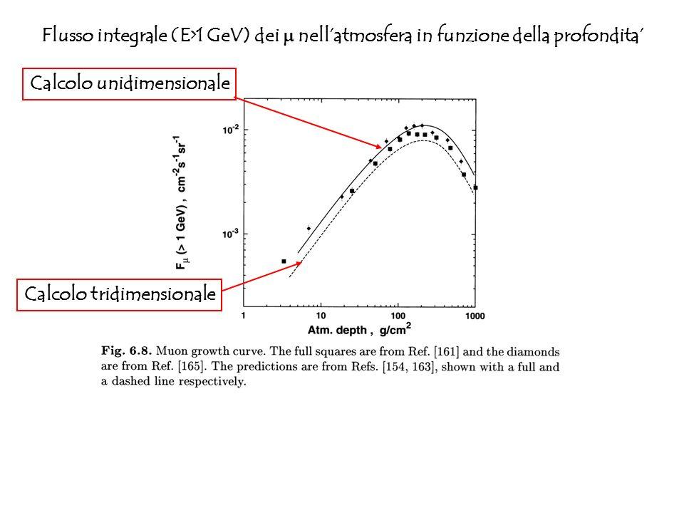 Flusso integrale (E>1 GeV) dei nellatmosfera in funzione della profondita Calcolo unidimensionale Calcolo tridimensionale