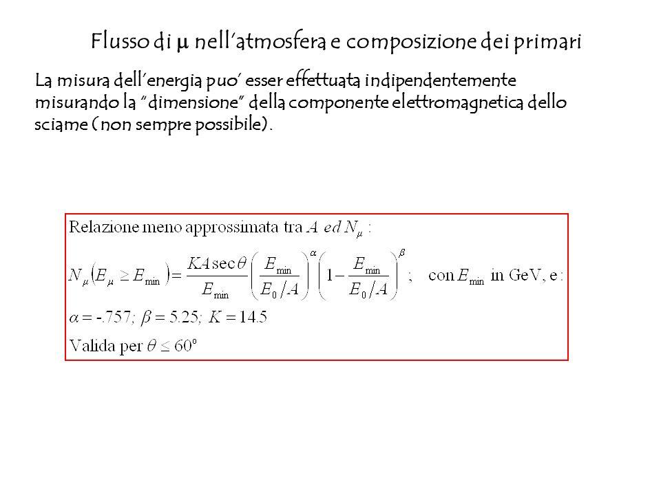 Flusso di nellatmosfera e composizione dei primari La misura dellenergia puo esser effettuata indipendentemente misurando la dimensione della componen