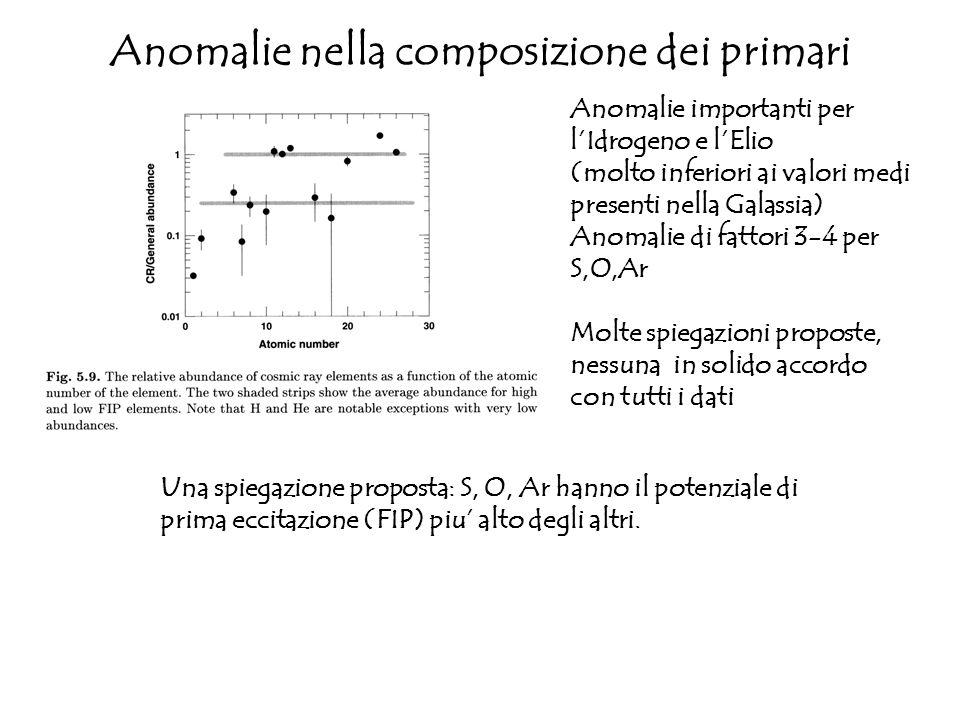 Anomalie nella composizione dei primari Anomalie importanti per lIdrogeno e lElio (molto inferiori ai valori medi presenti nella Galassia) Anomalie di