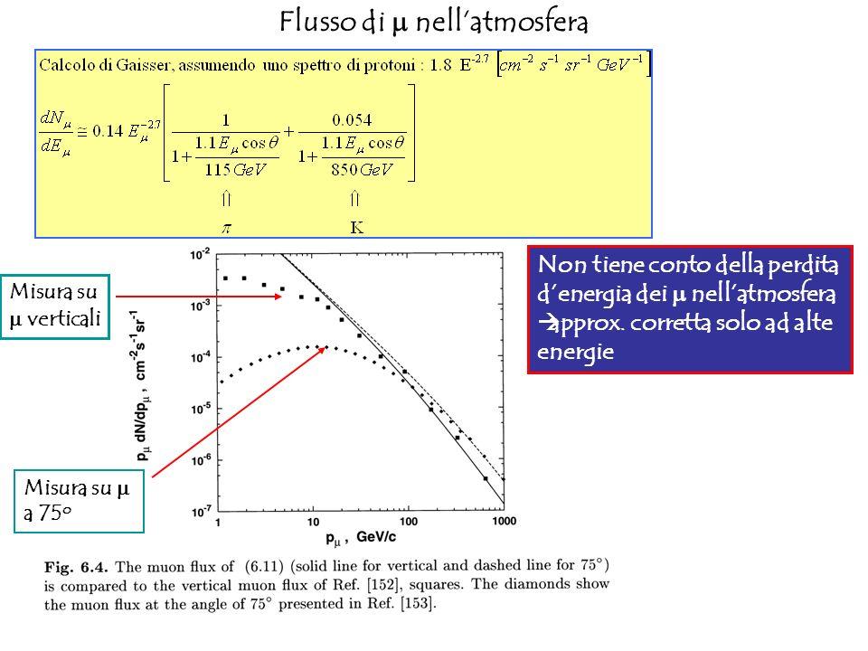 Flusso di nellatmosfera Non tiene conto della perdita denergia dei nellatmosfera approx. corretta solo ad alte energie Misura su verticali Misura su a