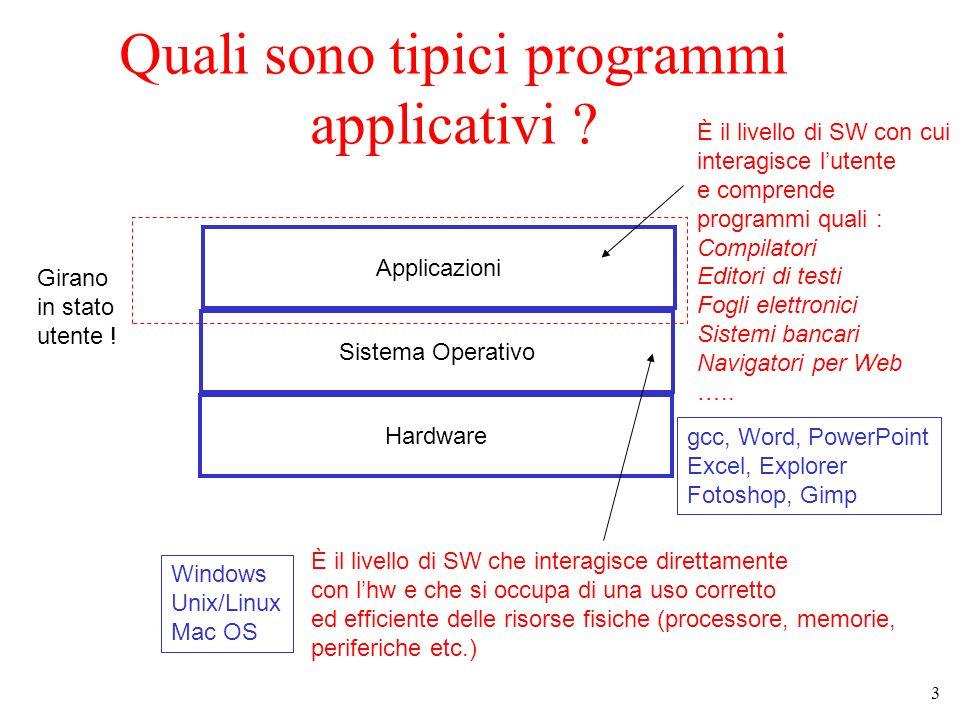3 Quali sono tipici programmi applicativi ? Hardware Sistema Operativo Applicazioni È il livello di SW con cui interagisce lutente e comprende program