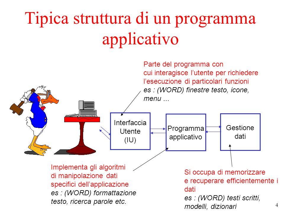 4 Tipica struttura di un programma applicativo Interfaccia Utente (IU) Programma applicativo Gestione dati Si occupa di memorizzare e recuperare effic