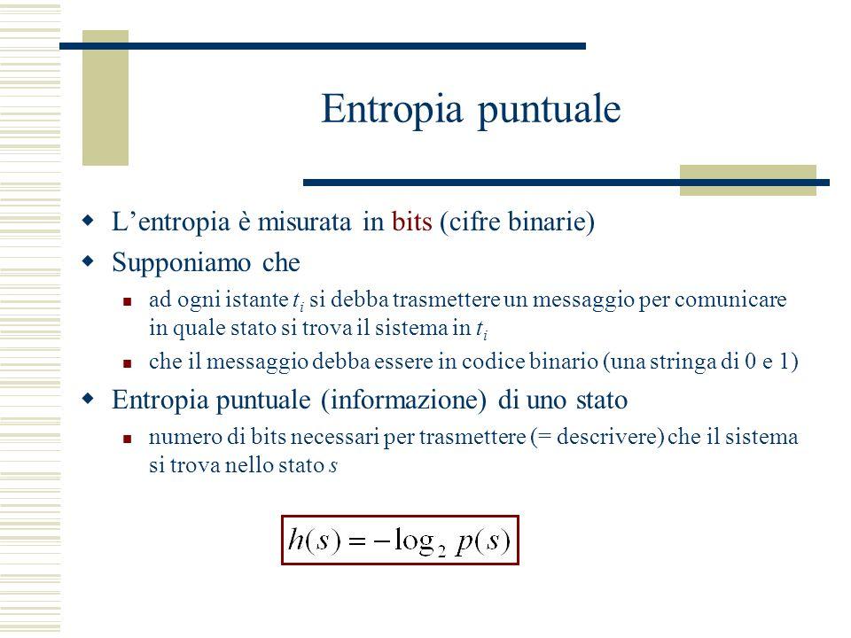 Entropia puntuale Lentropia è misurata in bits (cifre binarie) Supponiamo che ad ogni istante t i si debba trasmettere un messaggio per comunicare in quale stato si trova il sistema in t i che il messaggio debba essere in codice binario (una stringa di 0 e 1) Entropia puntuale (informazione) di uno stato numero di bits necessari per trasmettere (= descrivere) che il sistema si trova nello stato s
