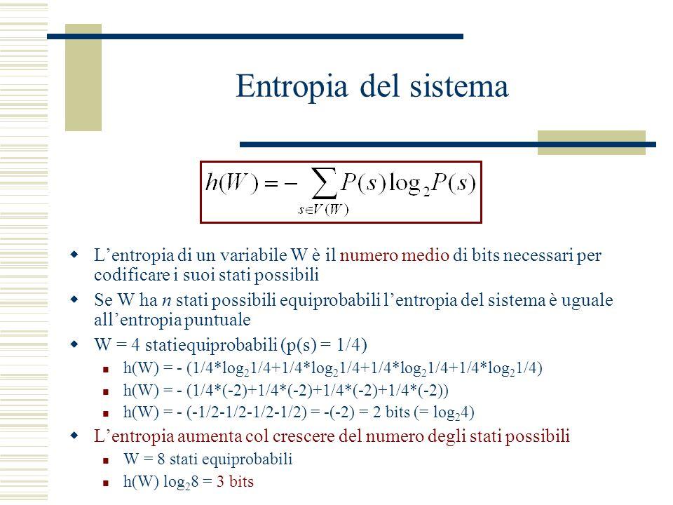 Entropia del sistema Lentropia di un variabile W è il numero medio di bits necessari per codificare i suoi stati possibili Se W ha n stati possibili equiprobabili lentropia del sistema è uguale allentropia puntuale W = 4 statiequiprobabili (p(s) = 1/4) h(W) = - (1/4*log 2 1/4+1/4*log 2 1/4+1/4*log 2 1/4+1/4*log 2 1/4) h(W) = - (1/4*(-2)+1/4*(-2)+1/4*(-2)+1/4*(-2)) h(W) = - (-1/2-1/2-1/2-1/2) = -(-2) = 2 bits (= log 2 4) Lentropia aumenta col crescere del numero degli stati possibili W = 8 stati equiprobabili h(W) log 2 8 = 3 bits