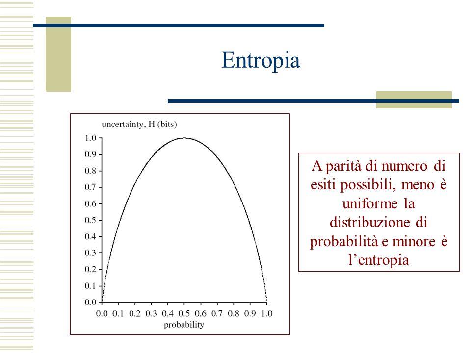 Entropia A parità di numero di esiti possibili, meno è uniforme la distribuzione di probabilità e minore è lentropia