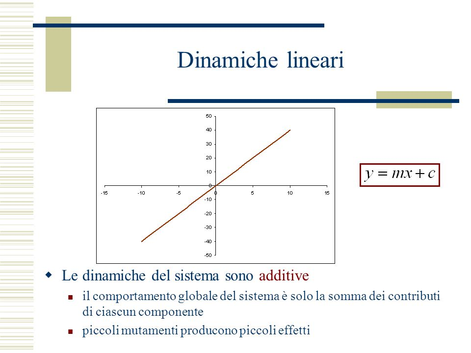 Dinamiche lineari Le dinamiche del sistema sono additive il comportamento globale del sistema è solo la somma dei contributi di ciascun componente piccoli mutamenti producono piccoli effetti