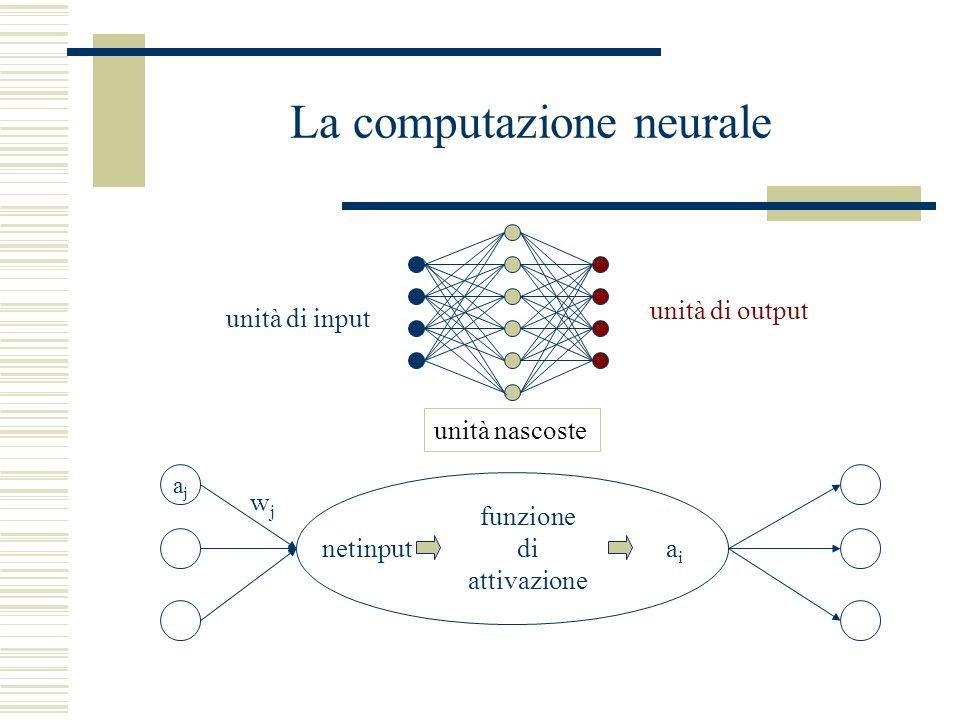 La computazione neurale unità di input unità di output unità nascoste ajaj netinput funzione di attivazione aiai wjwj