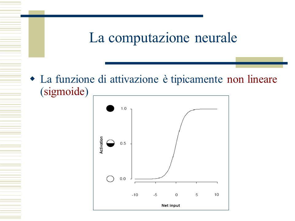 La computazione neurale La funzione di attivazione è tipicamente non lineare (sigmoide)