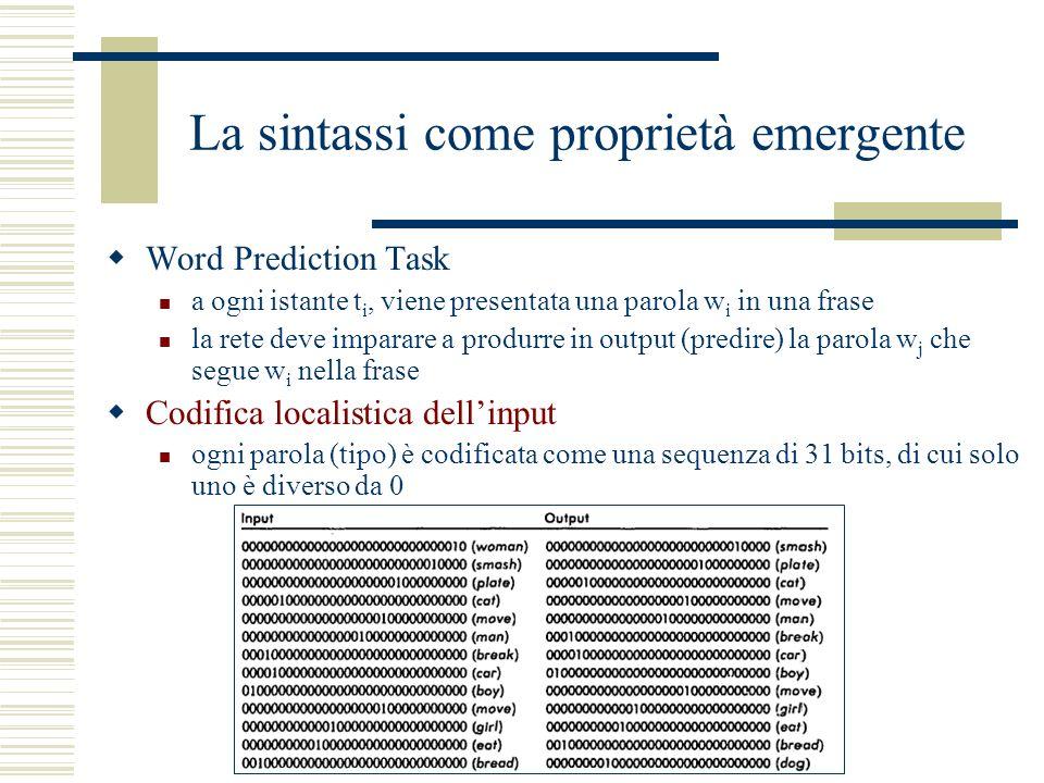 La sintassi come proprietà emergente Word Prediction Task a ogni istante t i, viene presentata una parola w i in una frase la rete deve imparare a produrre in output (predire) la parola w j che segue w i nella frase Codifica localistica dellinput ogni parola (tipo) è codificata come una sequenza di 31 bits, di cui solo uno è diverso da 0