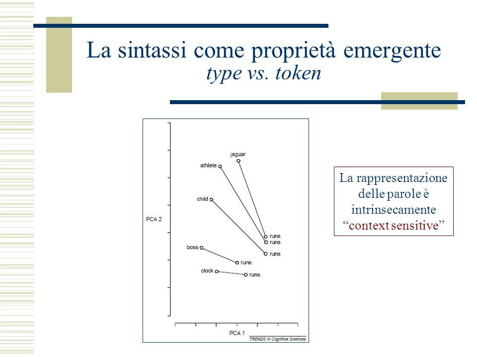 La sintassi come proprietà emergente type vs.