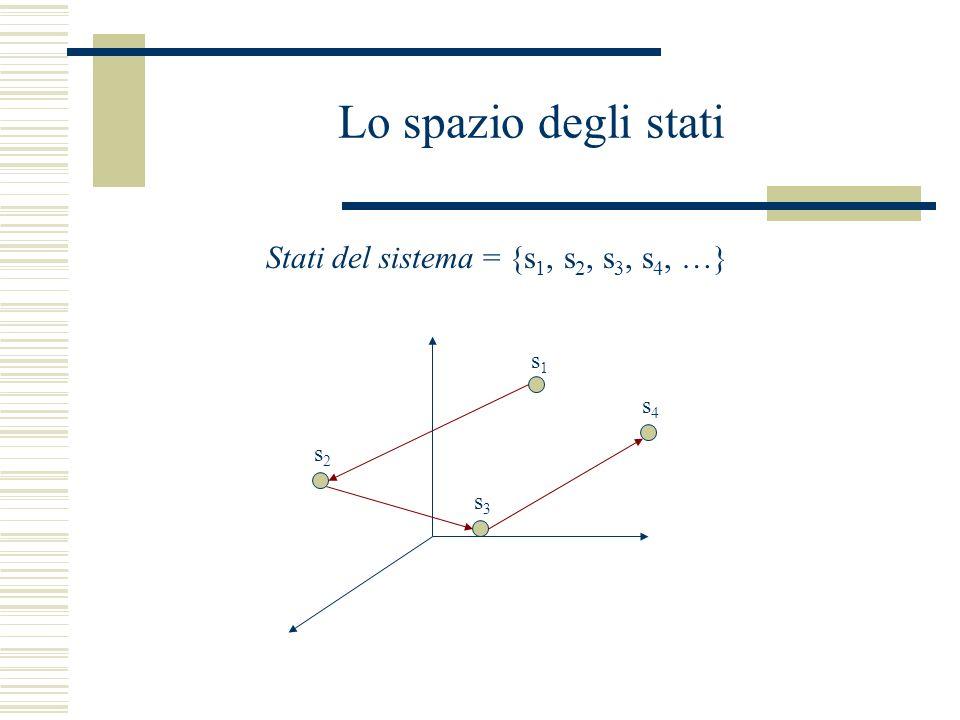Lo spazio degli stati Stati del sistema = {s 1, s 2, s 3, s 4, …} s1s1 s2s2 s3s3 s4s4